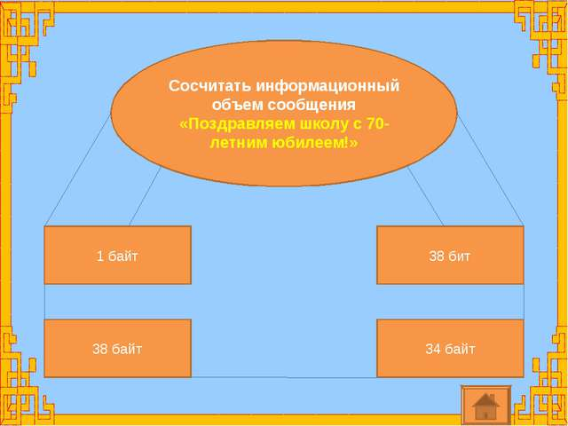 Сосчитать информационный объем сообщения «Поздравляем школу с 70-летним юбиле...