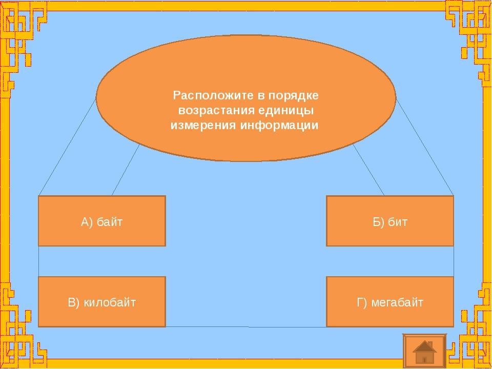 Расположите в порядке возрастания единицы измерения информации А) байт Г) ме...