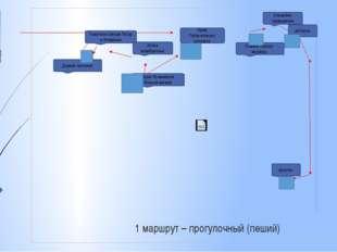 1 маршрут – прогулочный (пеший) Памятник святым Петру и Февронии Храм Почаевс