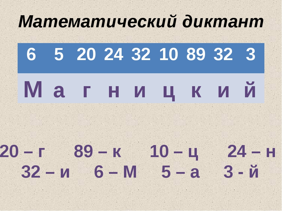 Математический диктант М а г н и ц к и й 20 – г 89 – к 10 – ц 24 – н 32 – и 6...