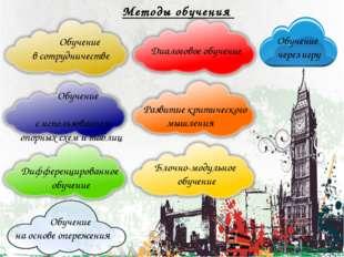 Методы обучения Диалоговое обучение Развитие критического мышления Обучение