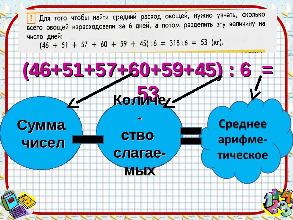 (46+51+57+60+59+45) : 6 = 53 Сумма чисел Количе- ство слагае- мых