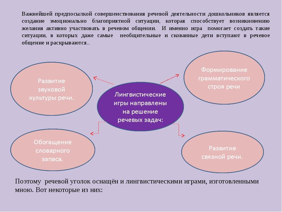 шпаргалка речевого психолингвистическая дошкольного развития характеристика детей возраста