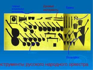 Домры Балалайки Духовые инструменты Баяны Ударные музыкальные инструменты Инс