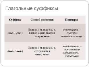 Глагольные суффиксы СуффиксСпособ проверкиПримеры -ова- (-ева-)Если в 1-м