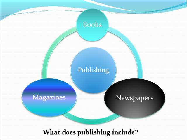 What does publishing include?