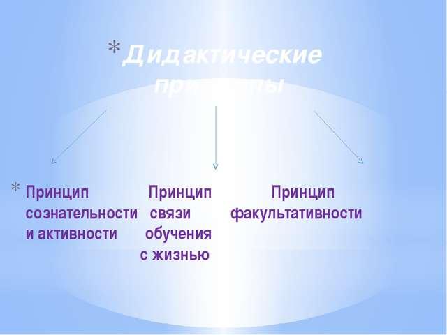 Принцип Принцип Принцип сознательности связи факультативности и активности об...