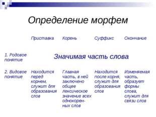 Определение морфем