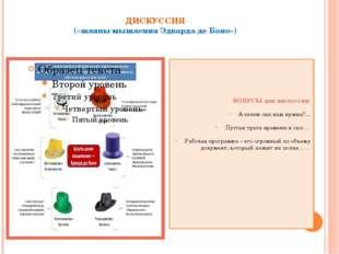 ДИСКУССИЯ («шляпы мышления Эдварда де Боно») ВОПРСЫ для дискуссии: А зачем о