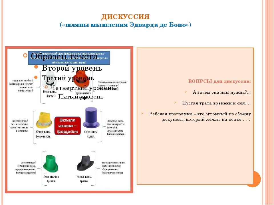 ДИСКУССИЯ («шляпы мышления Эдварда де Боно») ВОПРСЫ для дискуссии: А зачем о...