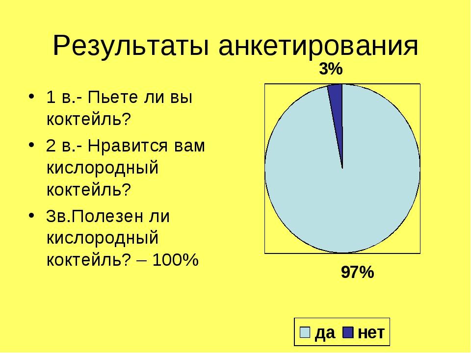 Результаты анкетирования 1 в.- Пьете ли вы коктейль? 2 в.- Нравится вам кисло...