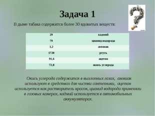 Задача 1 В дыме табака содержится более 30 ядовитых веществ: Окись углерода с