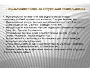 Результативность во внеурочной деятельности Муниципальный конкурс «Мой край р