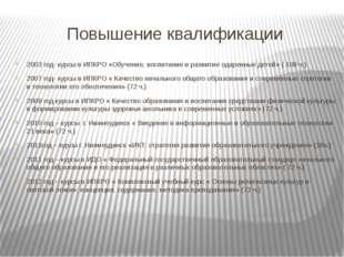 Повышение квалификации 2003 год- курсы в ИПКРО «Обучение, воспитание и развит