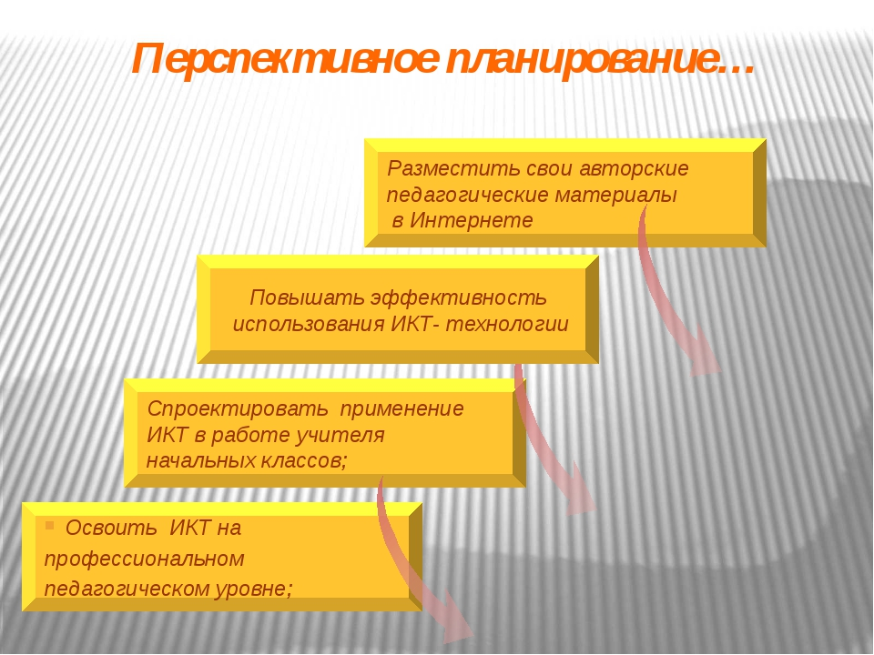Перспективное планирование… Освоить ИКТ на профессиональном педагогическом у...