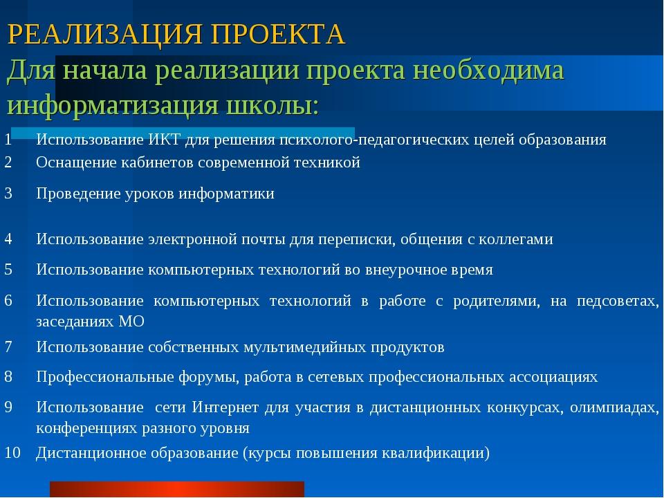 РЕАЛИЗАЦИЯ ПРОЕКТА Для начала реализации проекта необходима информатизация шк...