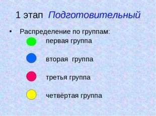 1 этап Подготовительный Распределение по группам: первая группа вторая группа