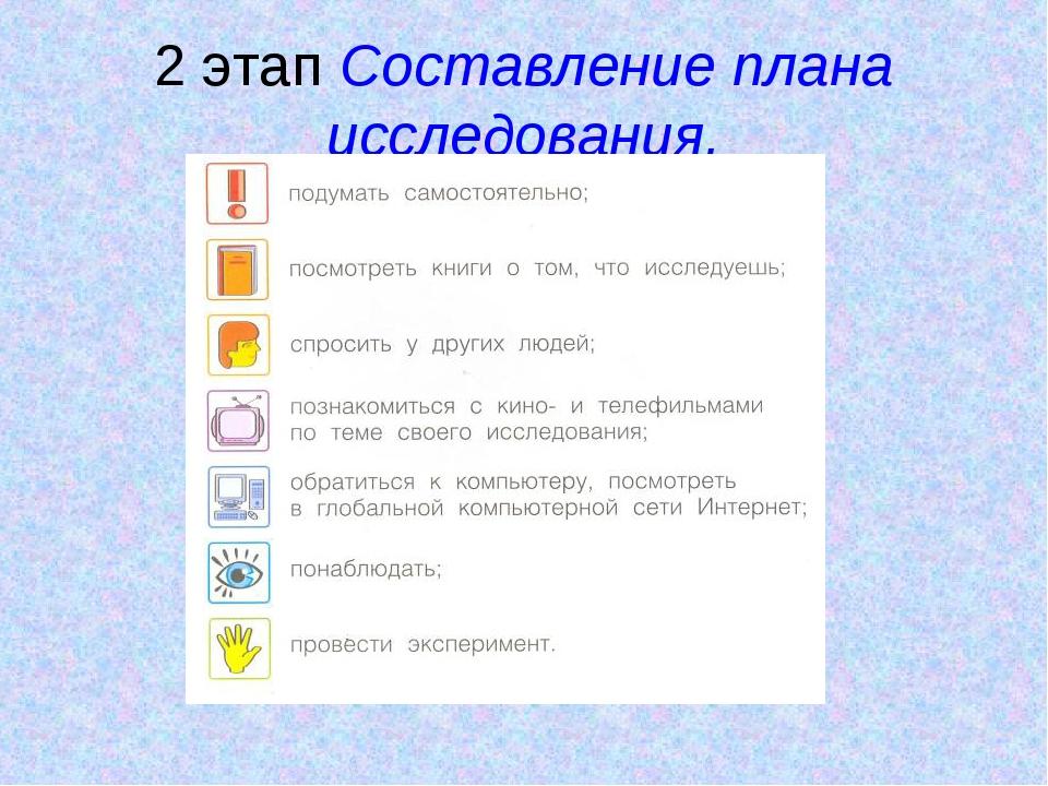 2 этап Составление плана исследования.