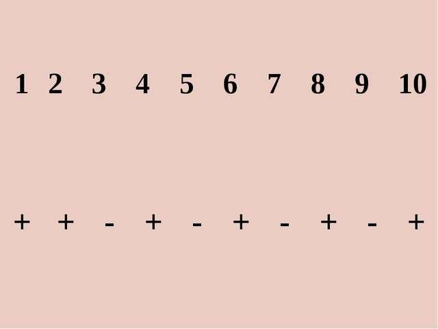 1 2 3 4 5 6 7 8 9 10 + + - + - + - + - +