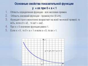 Основные свойства показательной функции y = ax при 0 < a < 1 Область определе