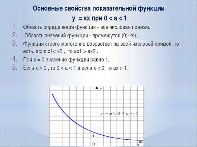 Основные свойства показательной функции y = ax при 0 < a < 1 Область определе...