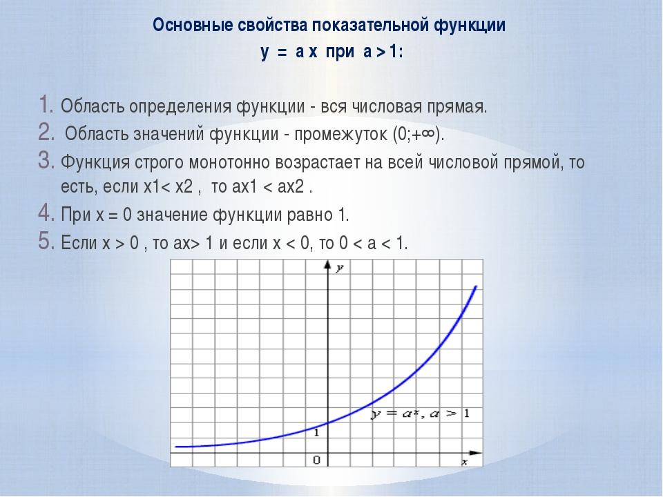 Основные свойства показательной функции y = a x при a > 1: Область определени...