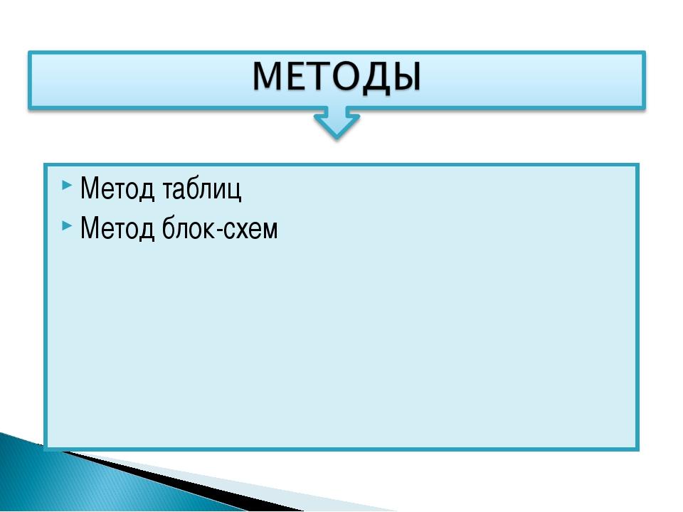 Метод таблиц Метод блок-схем