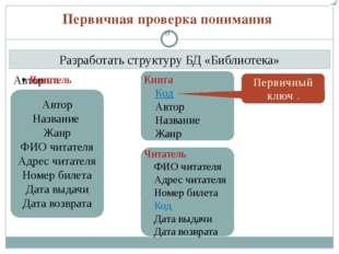 Разработать структуру БД «Библиотека» Первичная проверка понимания Первичный