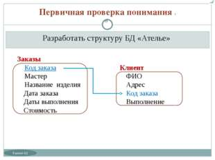 Разработать структуру БД «Ателье» Первичная проверка понимания  Заказы Код з