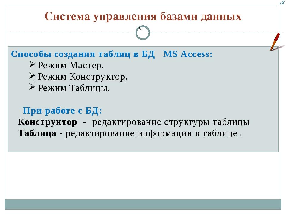 Способы создания таблиц в БД MS Access: Режим Мастер. Режим Конструктор. Режи...