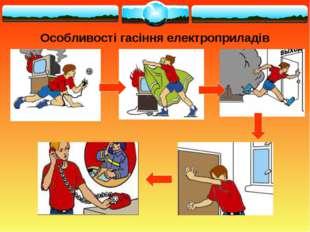 Особливості гасіння електроприладів
