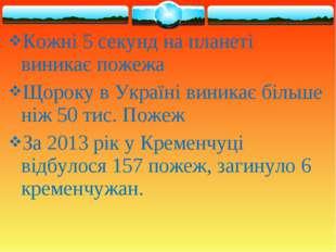 Кожні 5 секунд на планеті виникає пожежа Щороку в Україні виникає більше ніж