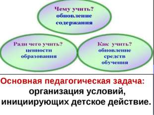 Основная педагогическая задача: организация условий, инициирующих детское дей