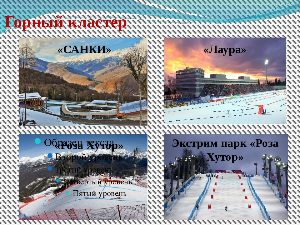 Горный кластер «САНКИ» «Лаура» «Роза Хутор» Экстрим парк «Роза Хутор»