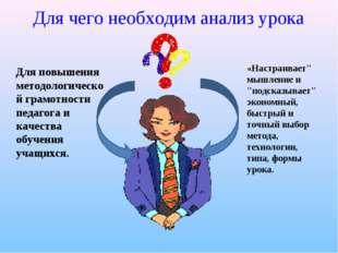 Для чего необходим анализ урока Для повышения методологической грамотности п
