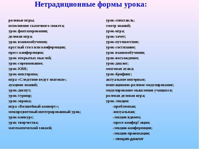 Нетрадиционные формы урока: ролевые игры;урок-спектакль; исполнение сказочно...