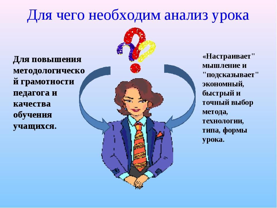 Для чего необходим анализ урока Для повышения методологической грамотности п...