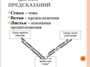 ДЕРЕВО ПРЕДСКАЗАНИЙ Ствол – тема Ветви – предположения Листья – основания пр