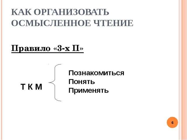КАК ОРГАНИЗОВАТЬ ОСМЫСЛЕННОЕ ЧТЕНИЕ Правило «3-х П» *