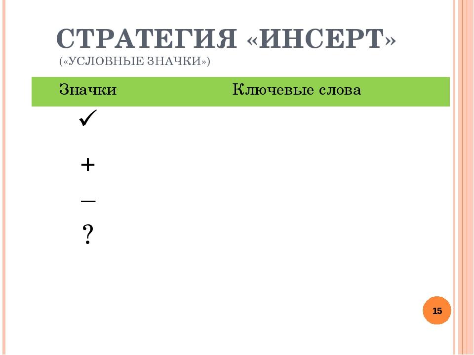 СТРАТЕГИЯ «ИНСЕРТ» («УСЛОВНЫЕ ЗНАЧКИ») * ЗначкиКлючевые слова  + – ?