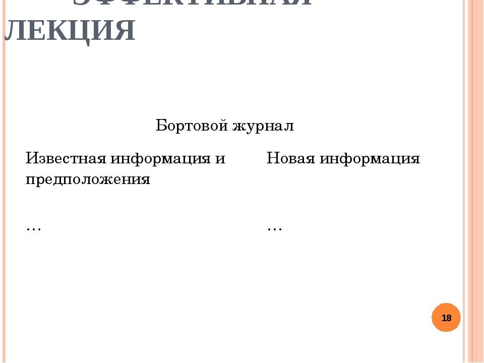 * ЭФФЕКТИВНАЯ ЛЕКЦИЯ Бортовой журнал Известная информация и предположения Н...