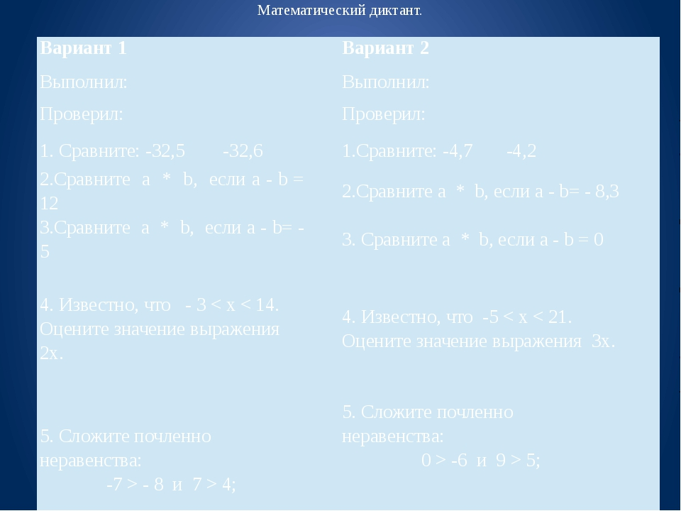 Математический диктант. Вариант 1 Вариант 2 Выполнил: Выполнил: Проверил: Про...