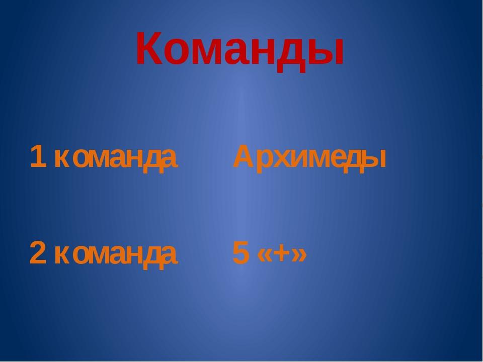 Команды 1 команда Архимеды 2 команда 5 «+»