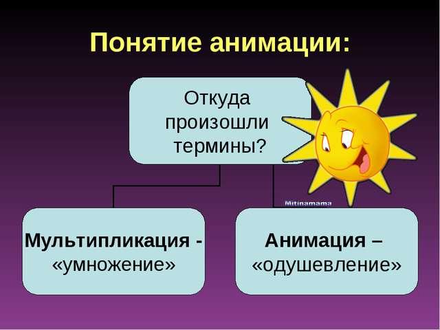 Понятие анимации: