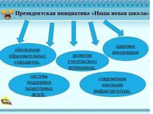 Президентская инициатива «Наша новая школа» здоровье школьников обновление о