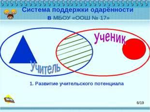 Система поддержки одарённости в МБОУ «ООШ № 17» 1. Развитие учительского поте