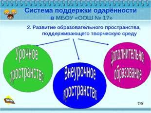 2. Развитие образовательного пространства, поддерживающего творческую среду