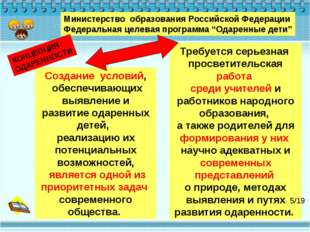 """Министерство образования Российской Федерации Федеральная целевая программа """""""