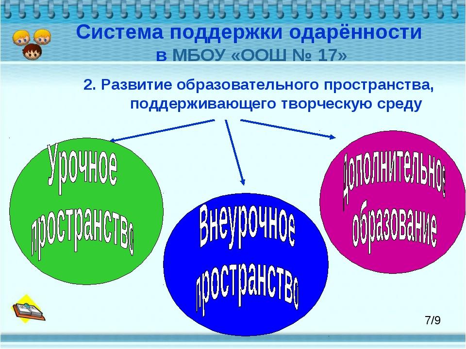2. Развитие образовательного пространства, поддерживающего творческую среду...
