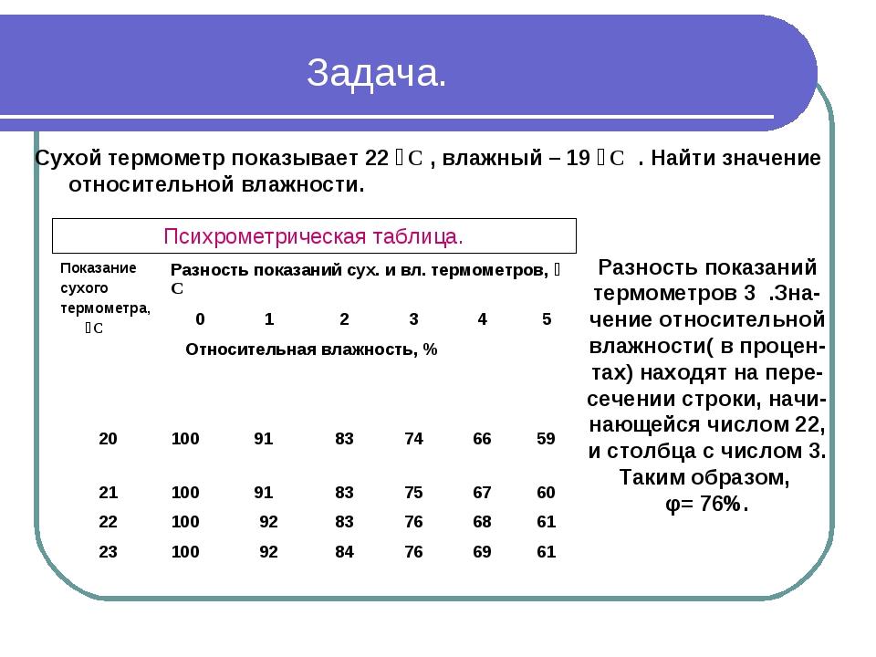 Задача. Сухой термометр показывает 22 ̊ С , влажный – 19 ̊ С . Найти значени...